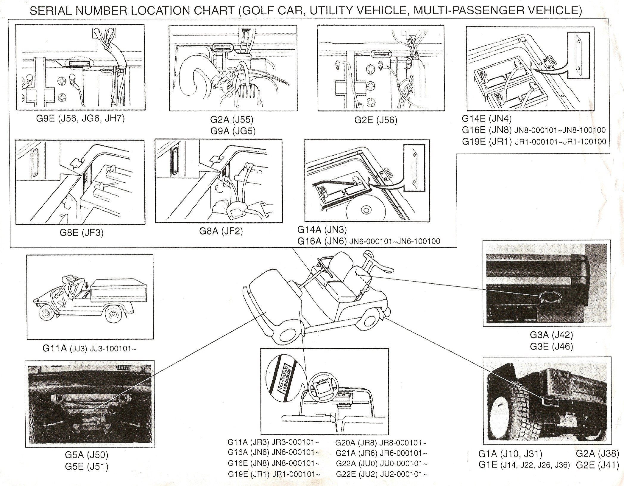 Yamaha Golf Cart Engine Number Identification Wiring Diagram G16 Elc What Year Is Serial Guide 2096x1631